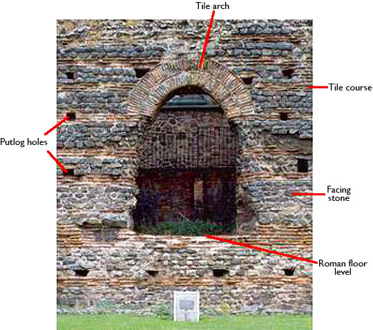 Annotated photograph of Jewry Wall showing putlog holes, the tile arch, tile courses, facing stone and the Roman floor level