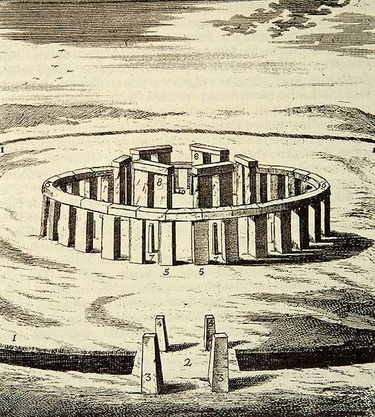 Research on Stonehenge | English Heritage